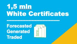 certificatibianchi
