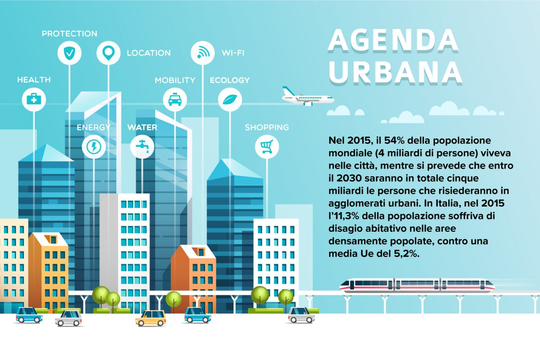 Avvenia Agenda Urbana Agenda 2030 Onu Dati 2015-2030