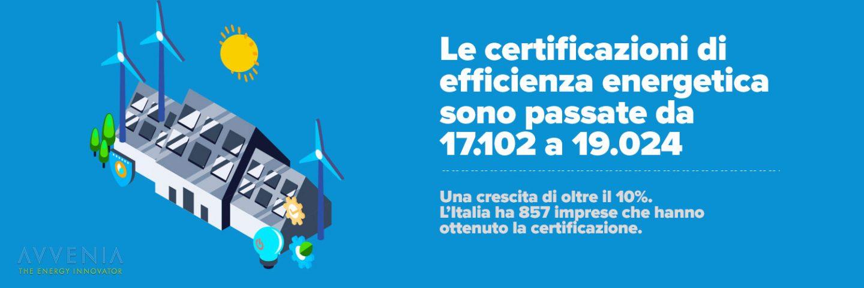 ISO 50001 Aziende Italia Certificazione Energetica Esco