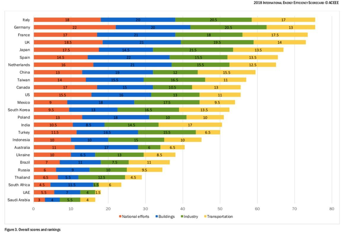 Classifica Italia Industria Europa Migliora Posizione